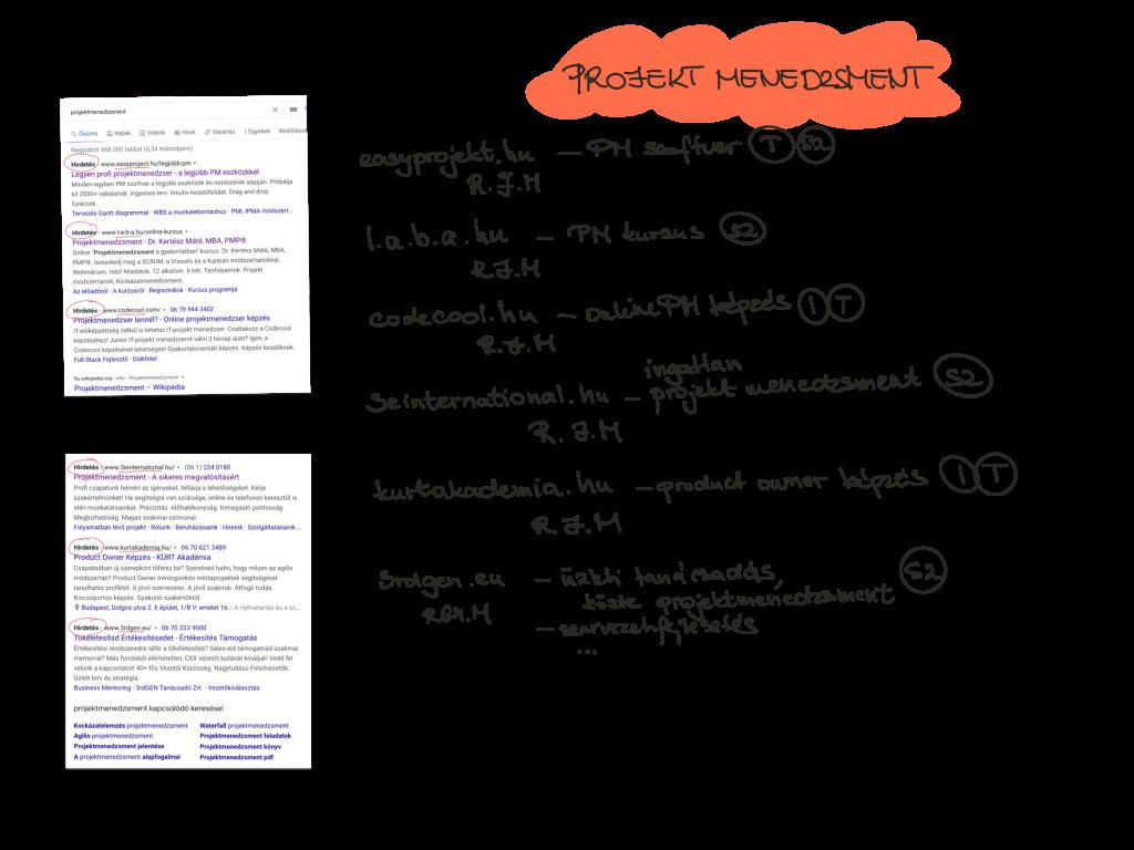 Google hirdetés módszer alkalmazása projektmenedzsment kifejezésre